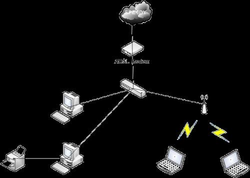 Design Jaringan Dengan Microsoft Visio