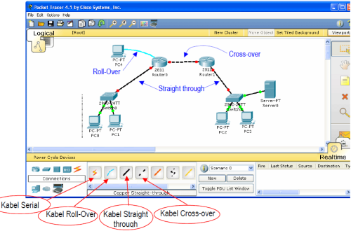 packettracer2