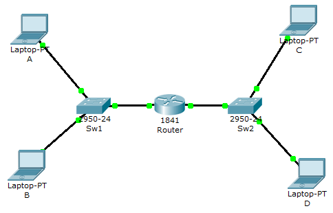 packettracer6